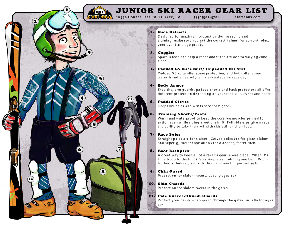 Junior-Race-Gear-Chart